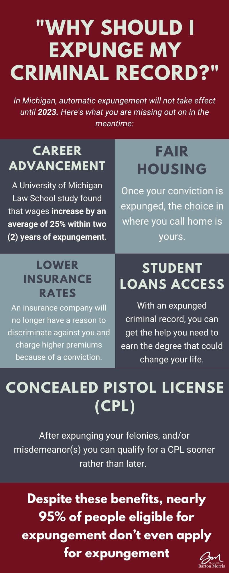 Why Should I Expunge My Criminal Record? Infographic